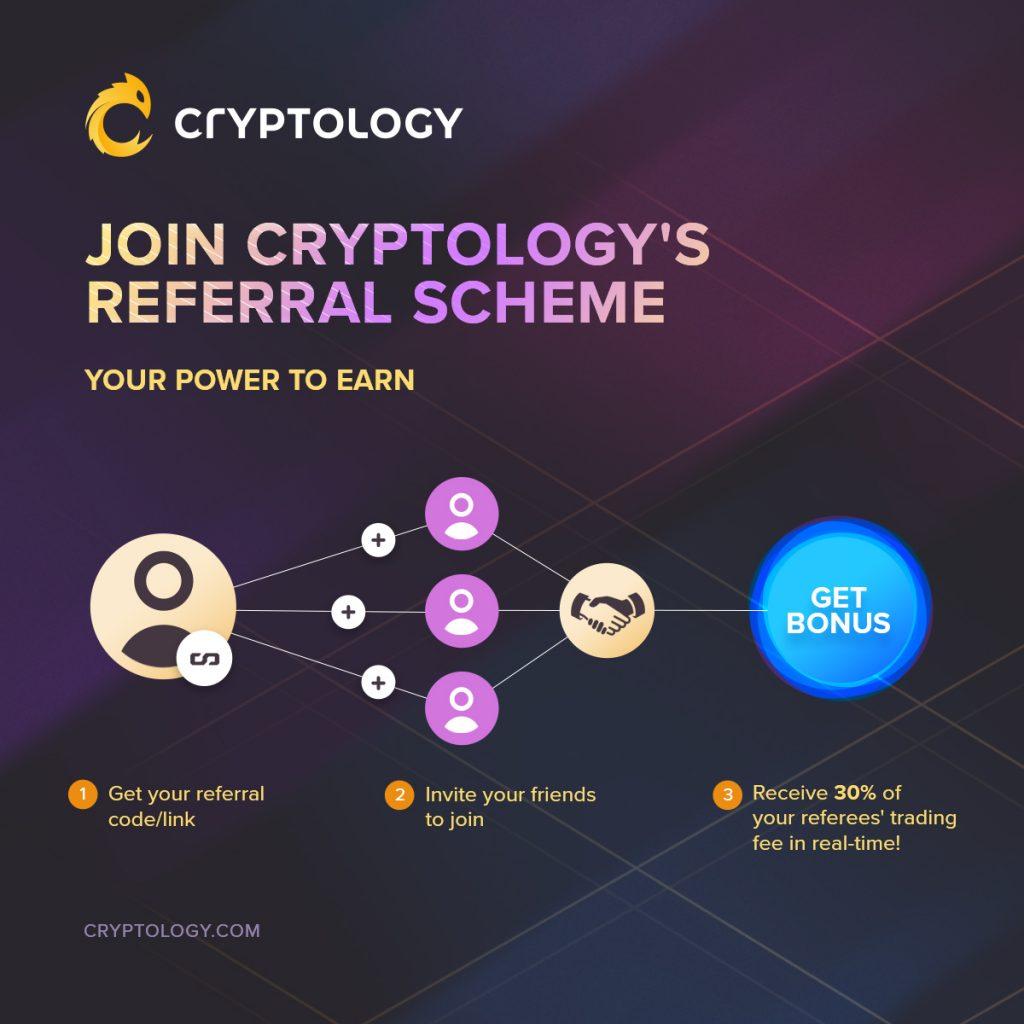 Join Cryptology Referral Scheme Invite Friends Earn Bonus